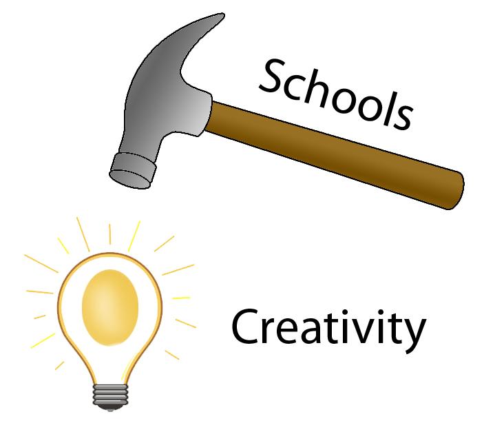How school kills creativity